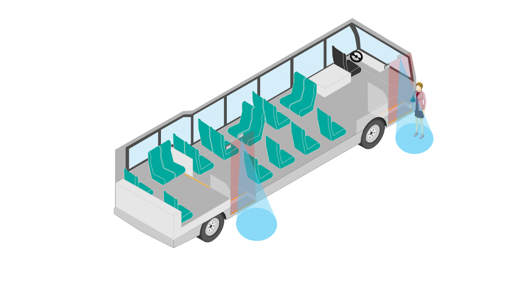 bus-activation